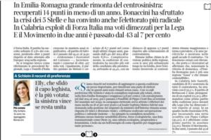 Corriere della Sera: Elly, che sfidò il capo leghista, è la più votata: la sinistra vince se resta unita